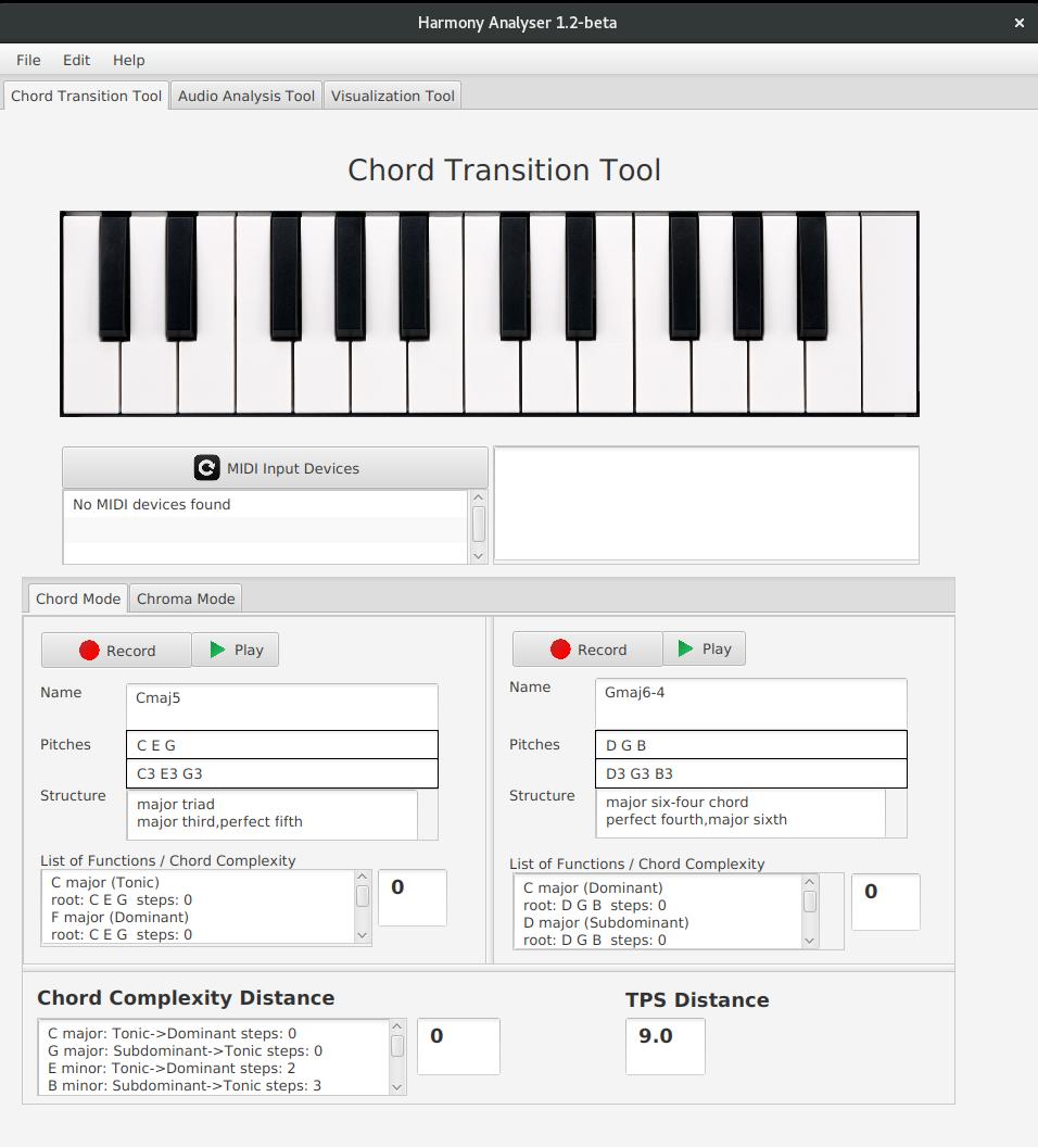 harmony-analyser org